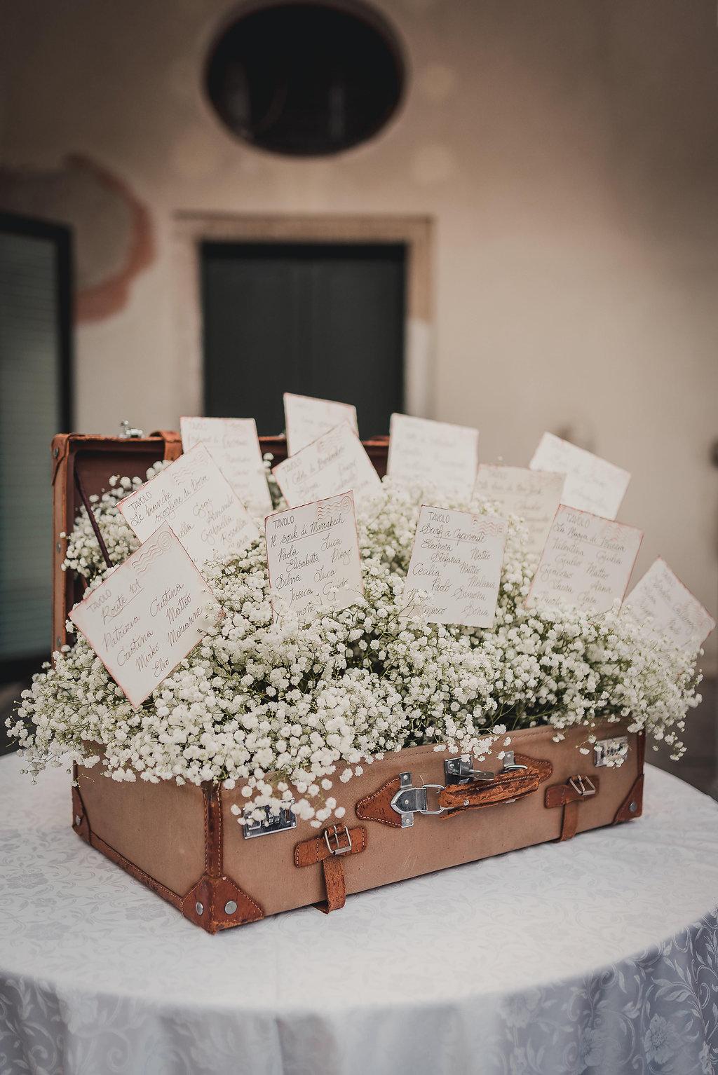 Matrimonio Tema Viaggio Tavoli : Il tableau de mariage u2013 6 idee da copiare grafica matrimoni